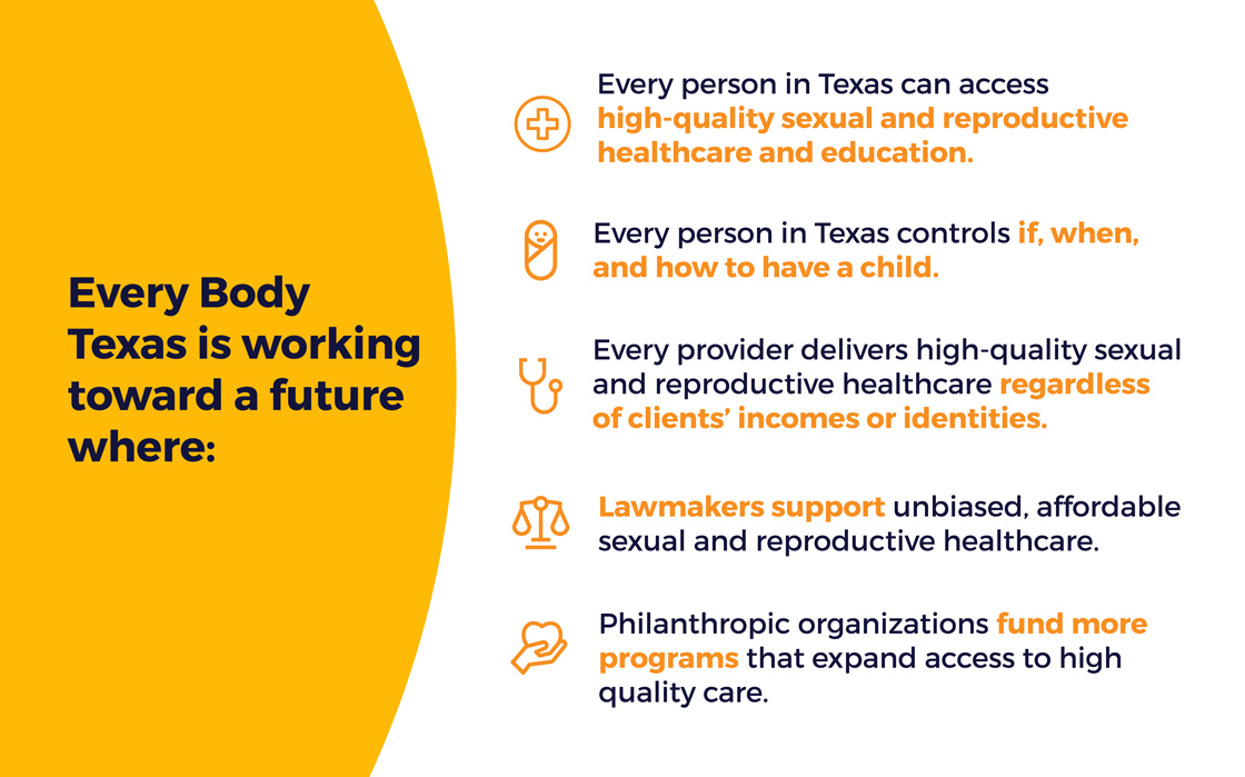 Working toward a future where everyone in Texas can access high quality sexual and reproductive healthcare and education.